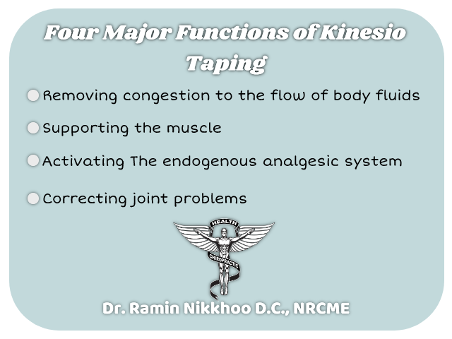functions of kinesio taping